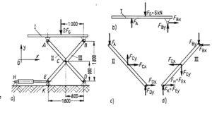 freischneiden systemphysik. Black Bedroom Furniture Sets. Home Design Ideas