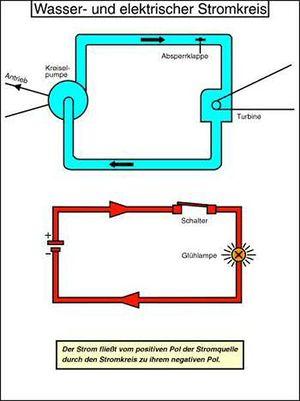 widerstand und prozessleistung systemphysik. Black Bedroom Furniture Sets. Home Design Ideas